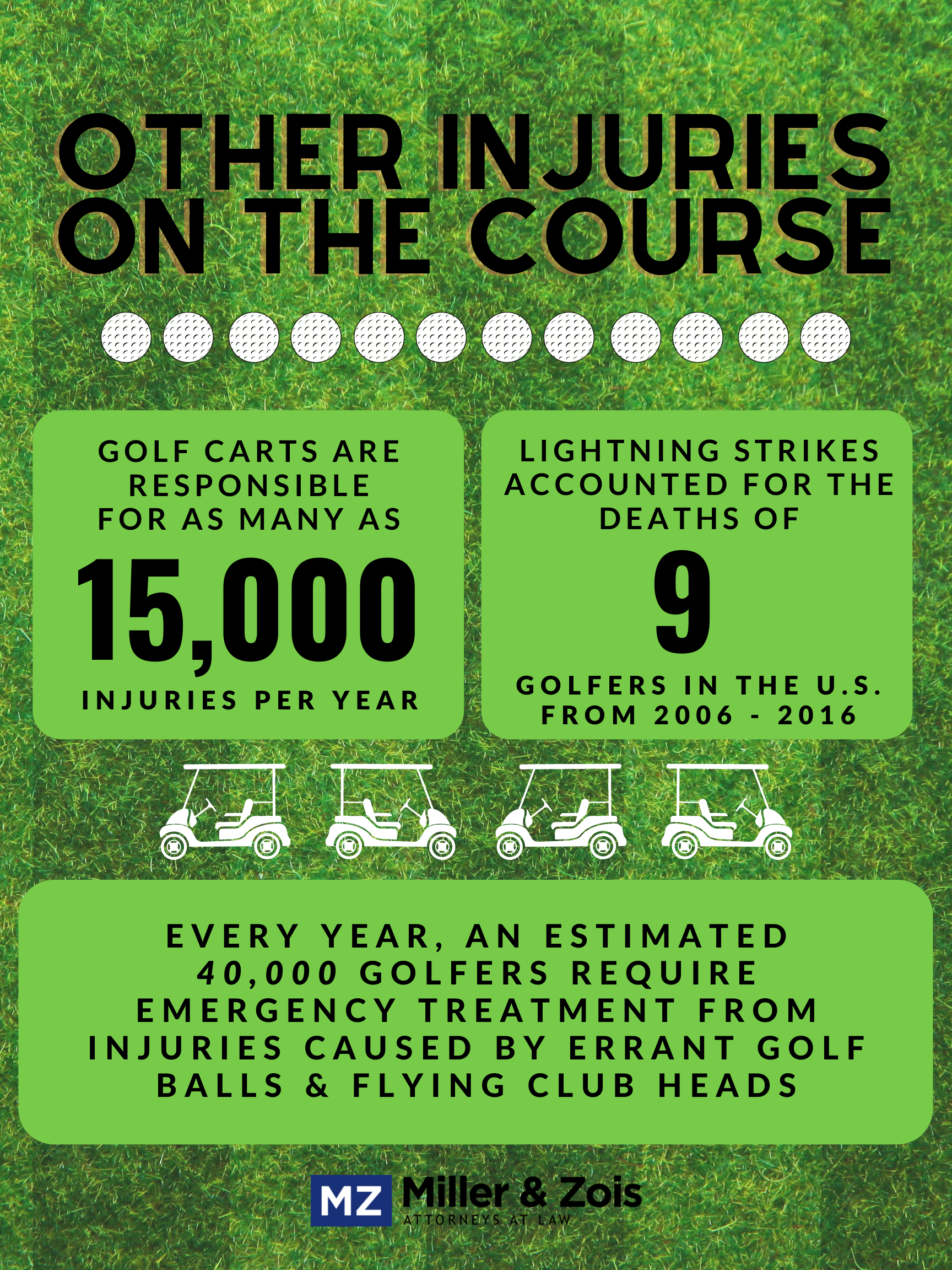 golf course injuries