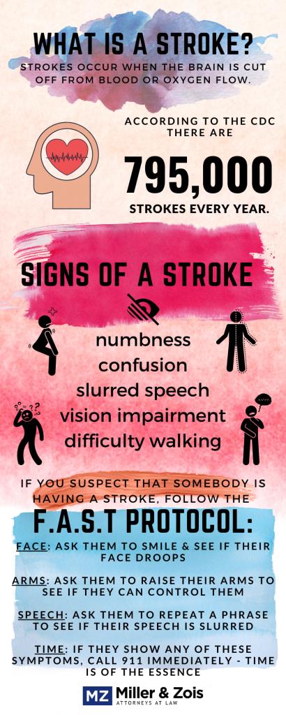 stroke malpractice