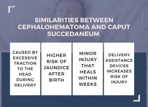 Inforgraphic describing the similarities between cephalohematoma and caput succedaneum