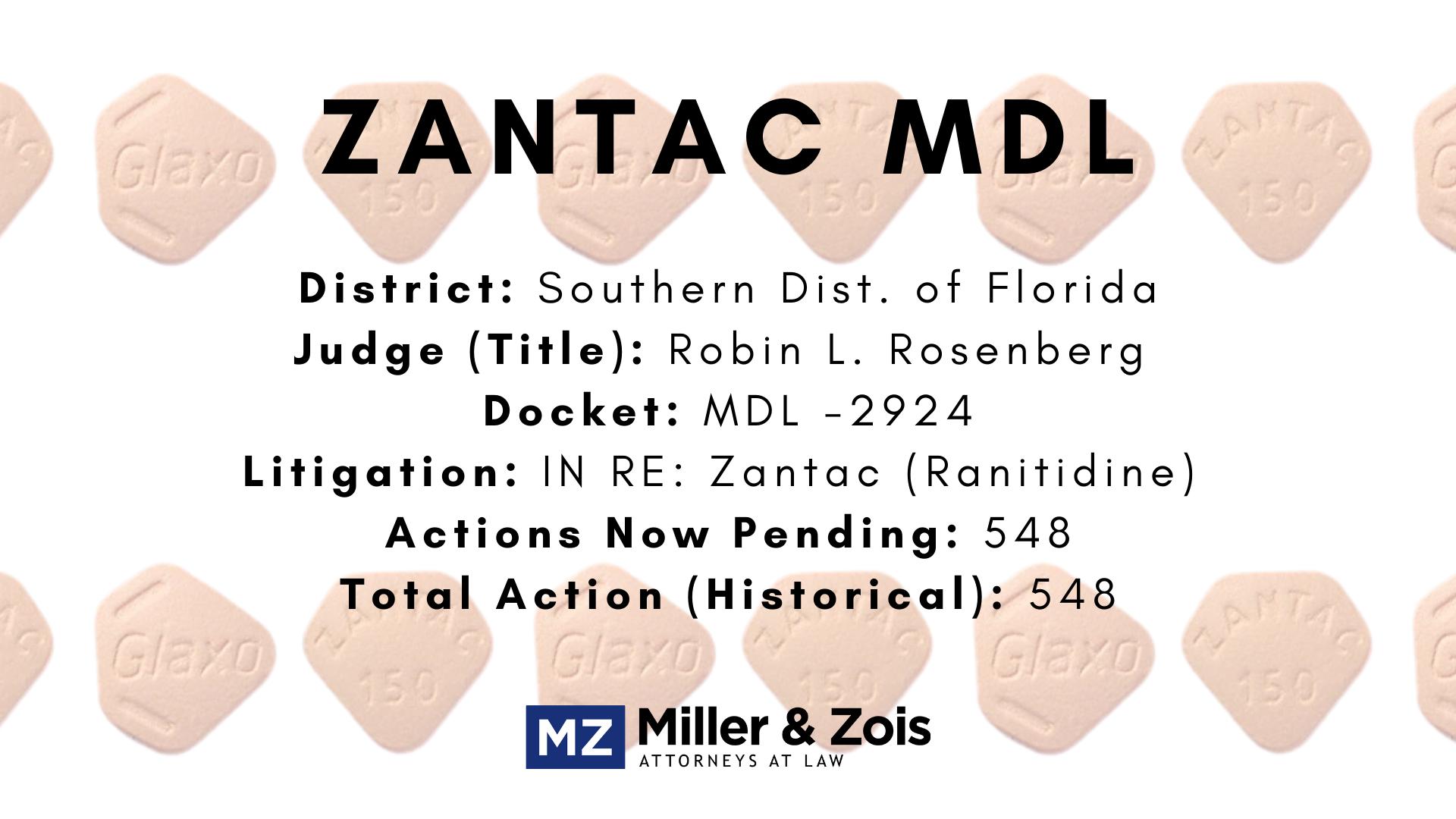 zantac number of lawsuits