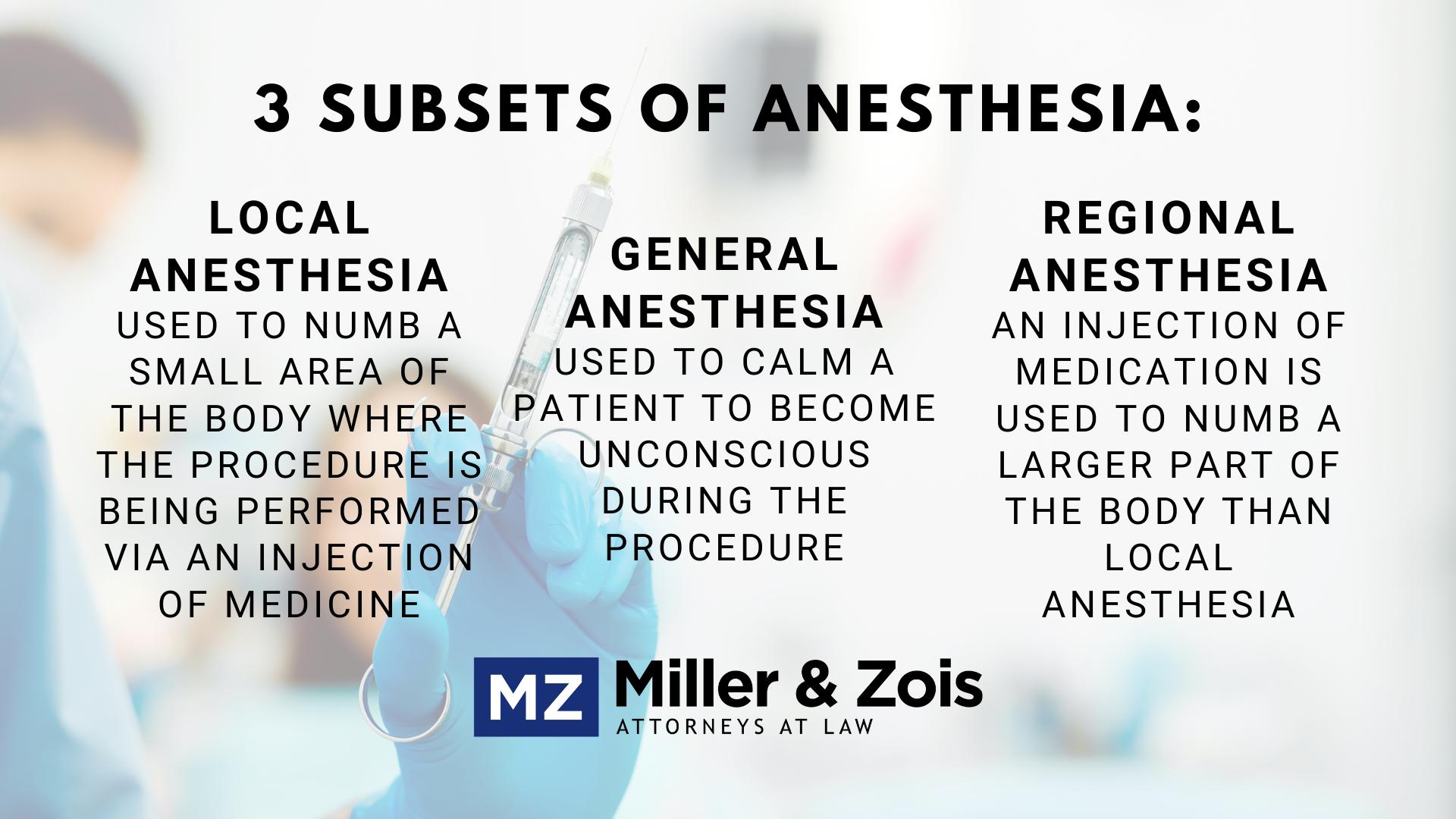 Anesthesiologist malpractice