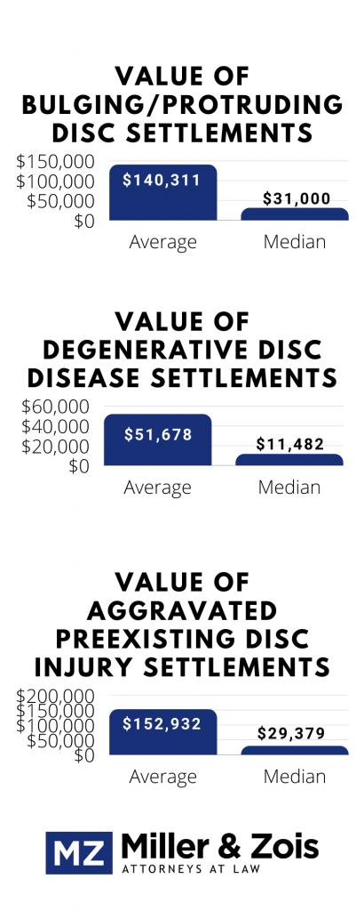 Disc-Settlements-410x1024