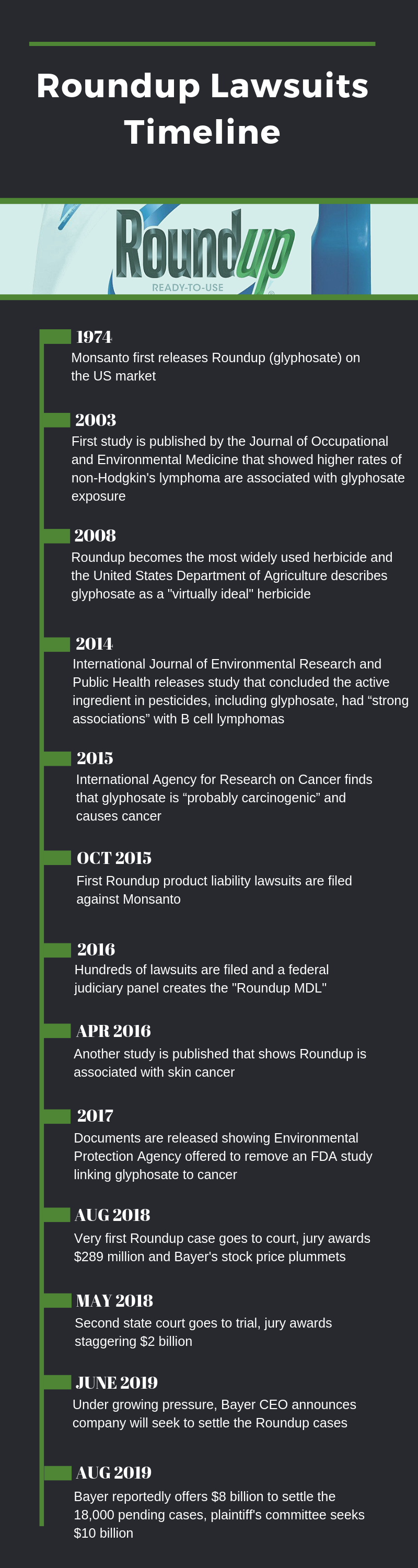 roundup cancer lawsuits