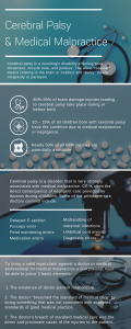 Infographic explaining the association between cerebral palsy and medical malpractice