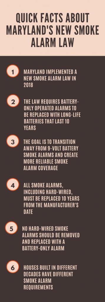 maryland smoke detector law