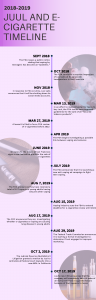 vaping laws timeline