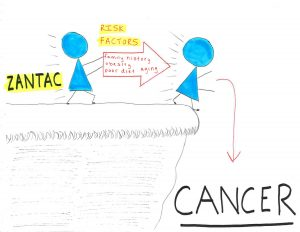 Zantac leads to cancer