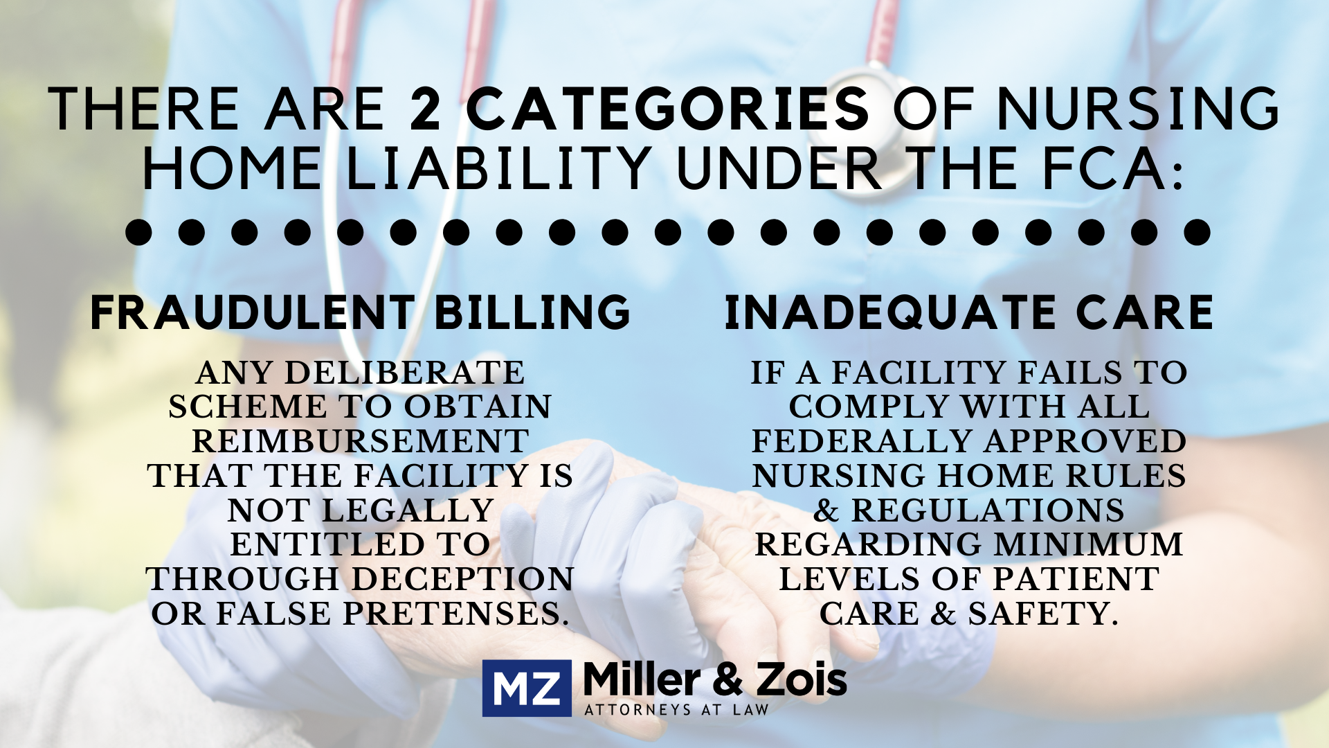 Nursing home liability