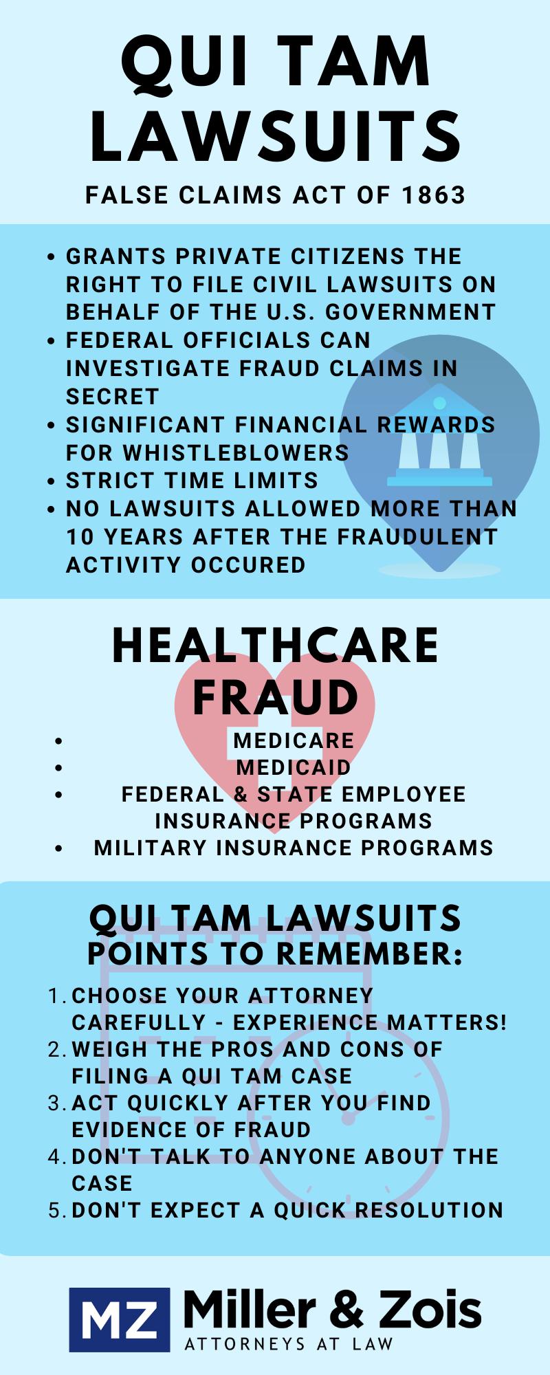 Qui Tam Lawsuits