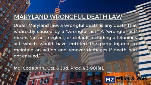 wrongful death in Maryland